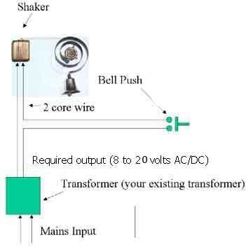 wiring diagram mains doorbell wiring image wiring similiar door bell wiring keywords on wiring diagram mains doorbell